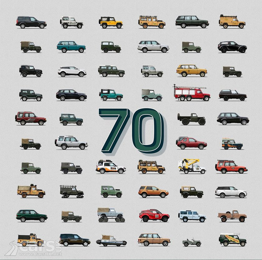 Land Rover marks its 70th Anniversary with LIVE broadcast tonight ...