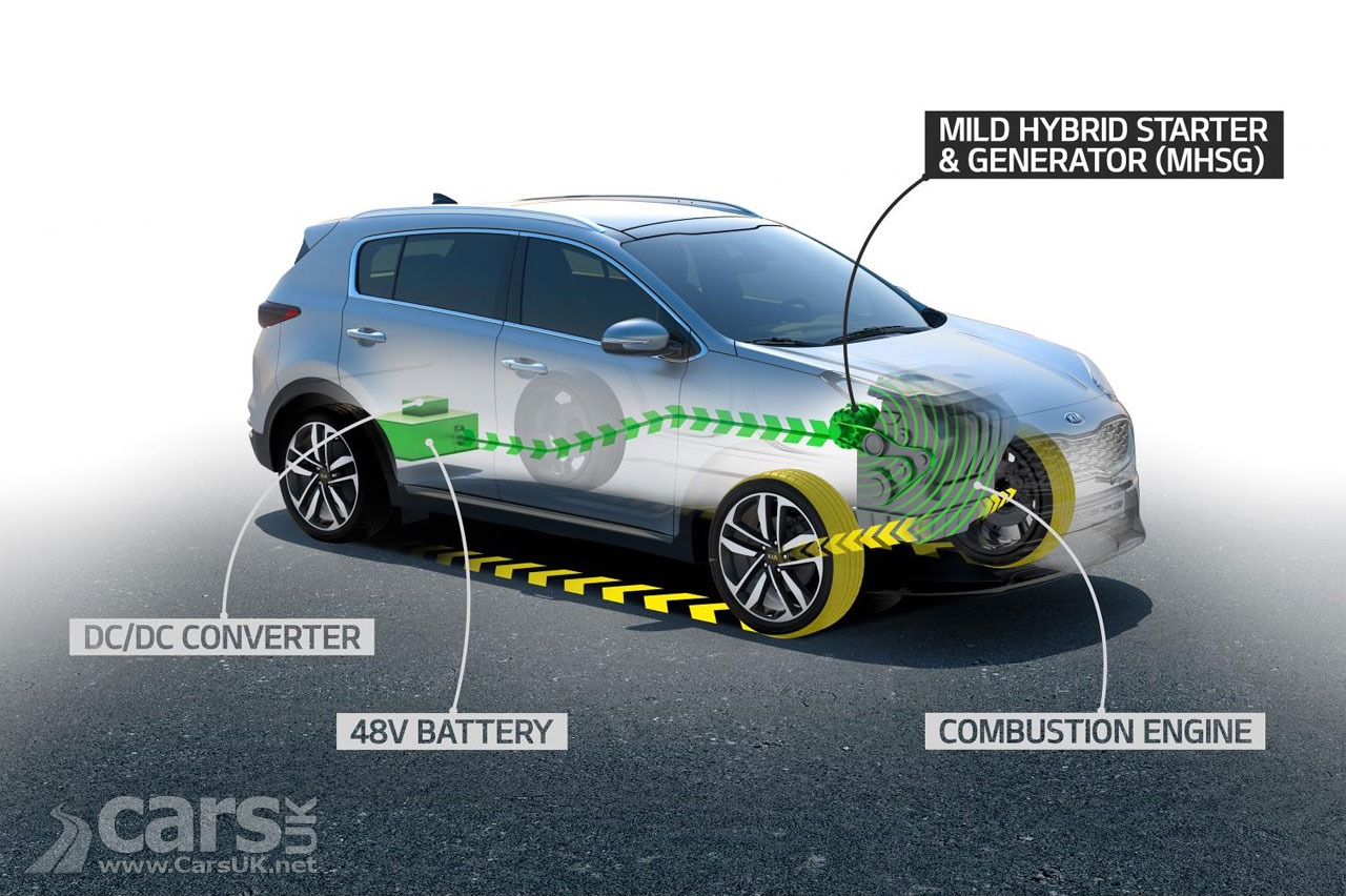Kia to introduce 48v hybrid tech to diesel engines
