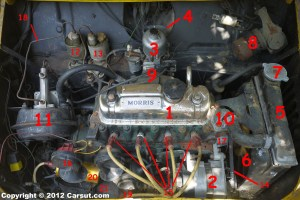 Labeled diagram of car engine