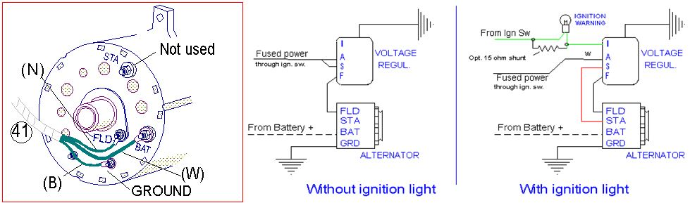 wiring diagram for alternator to battery 1992 ford f150 parts bmw todayford diagrams pvc valve
