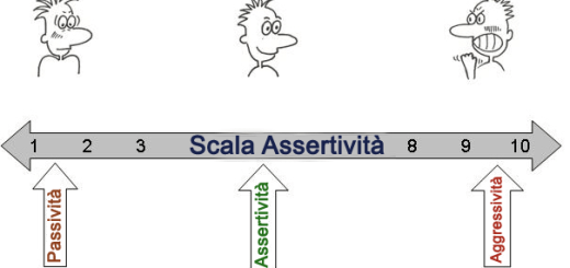 scala_assertiva