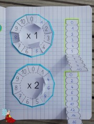 Leçon à manipuler - Tables de multiplication