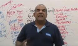 Ex-PM ensina técnicas de tortura e execução em aulas preparatórias - CartaCapital