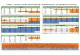 Campaña control vehículos a motor Calblanque 2019