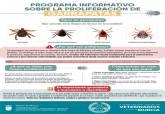 Campaña informativa sobre la proliferación de las garrapatas
