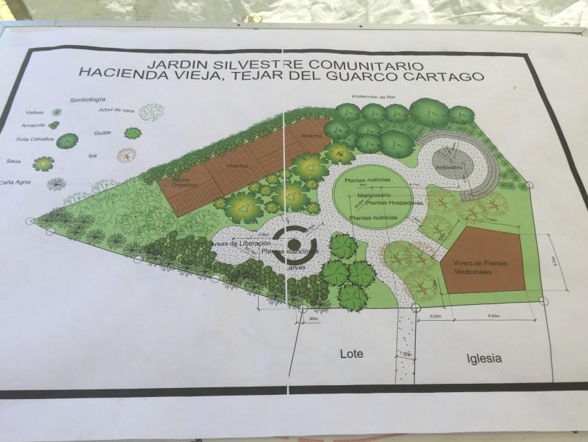 Plano del Jardín silvestre comunitario de Hacienda Vieja. Foto: Cartago Hoy