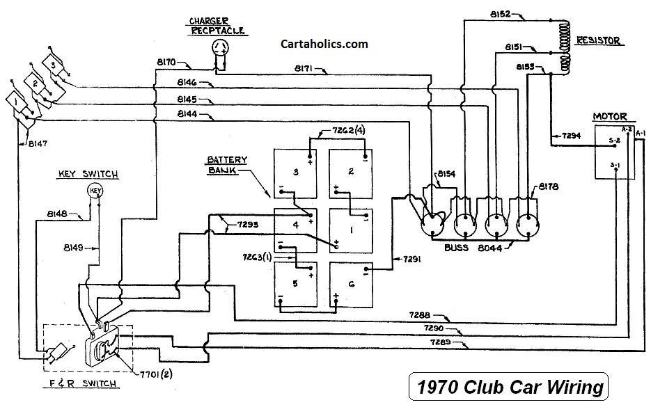 Wiring Diagram For Club Car Electric Golf Cart
