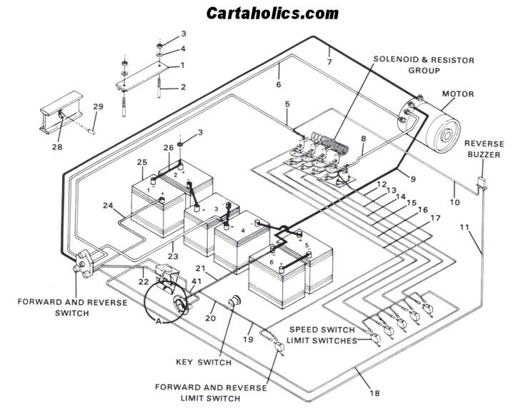Golf Cart Club Car 36v Wiring Diagram