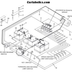Club Car Golf Cart Headlight Wiring Diagram Mitsubishi L200 Alternator 36 Volt For Headlights Schematic Ezgo