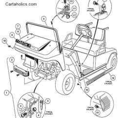 Club Cart Wiring Diagram Small Boat Car Electric Motor Database Ezgo Governor Adjustment 95 Ez Go 36v