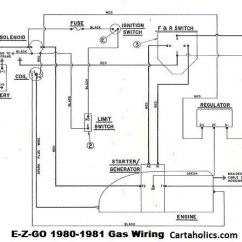 Ezgo 36 Volt Battery Wiring Diagram Citroen C5 Airbag 1979 Gas Golf Cart Great Installation Of For 98 Blogs Rh 19 1 Restaurant Freinsheimer Hof De Ez Go Lights