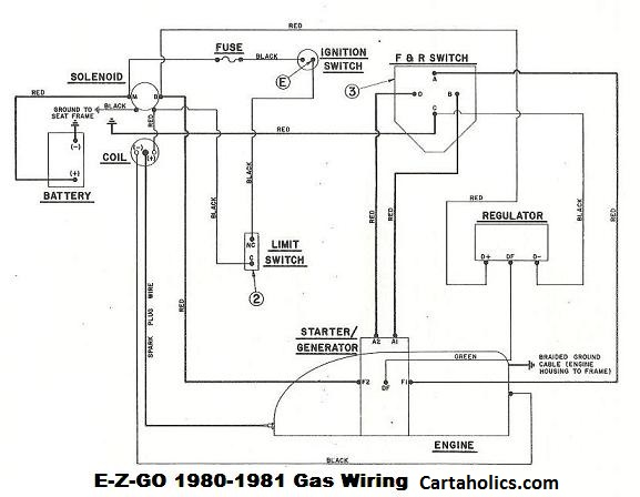 2 Cycle Ez Go Wiring Diagram | #1 Wiring Diagram Source on