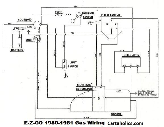 Awe Inspiring 1999 Ezgo Gas Wiring Diagram Wiring Diagram Database Wiring Digital Resources Ommitdefiancerspsorg