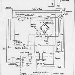 88 Ezgo Marathon Wiring Diagram Rtd Pt100 4 Wire E-z-go - Gas 1981-1988 | Cartaholics Golf Cart Forum