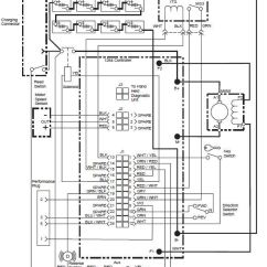 Free Wiring Diagrams For Cars Heart Diagram Worksheet 1998 Ez Go Workhorse Cart All Data Txt 48v Schematic Battery