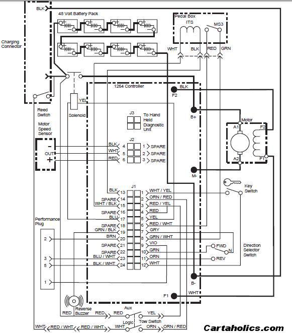 2008 48 volt ezgo wiring diagram 1994 mustang gt fog light