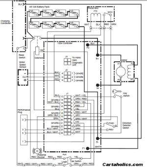 Ezgo Pds Solenoid Wiring Diagram  Somurich