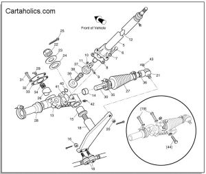 EZGO Steering Box Diagram 19952001 | Cartaholics Golf Cart Forum