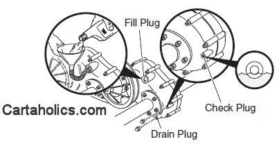 Ezgo Txt Rear Axle Diagram, Ezgo, Free Engine Image For