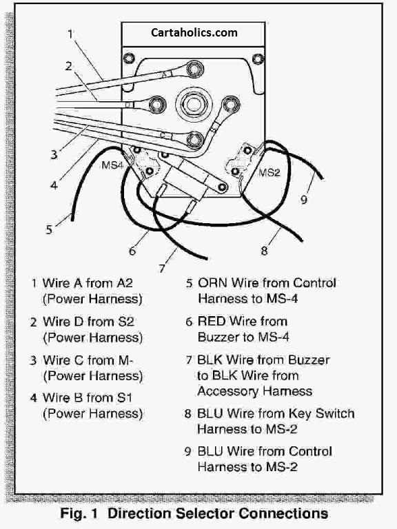 ezgo golf cart 36 volt battery wiring diagram teeth labeled forward and reverse switch - txt fleet | cartaholics forum