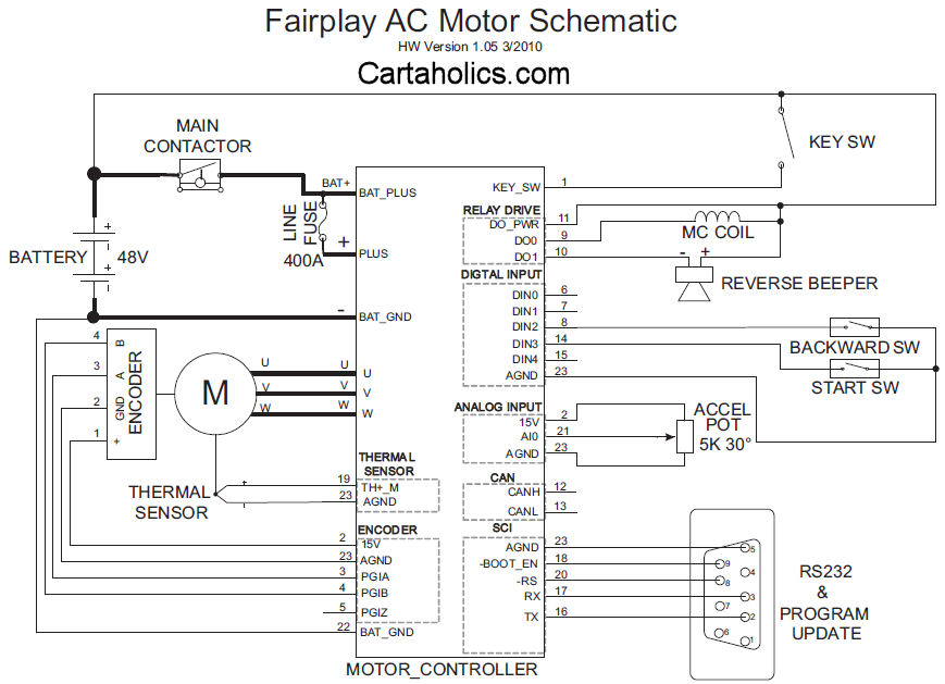 Golf Cart Turn Signal Wiring Diagram : Ezgo turn signal wiring diagram site buggiesgonewild