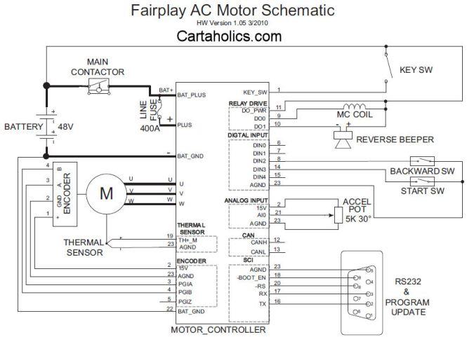 Amusing Melex Golf Cart Wiring Diagram Model 112 Ideas - Best Image ...