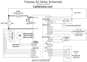 Fairplay Golf Cart Wiring Diagram 2012 Hoss AC