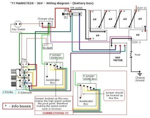 Cartaholics Golf Cart Forum > Marketeer Wiring Diagram