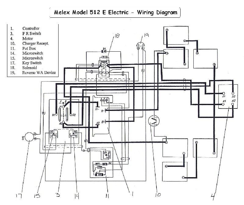melex electric golf cart wiring diagram vintagegolfcartpartscom
