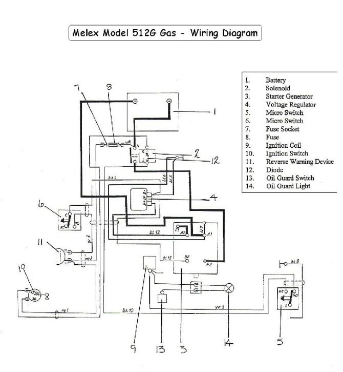 1981 yamaha g1 gas golf cart wiring  wiring diagram cycle