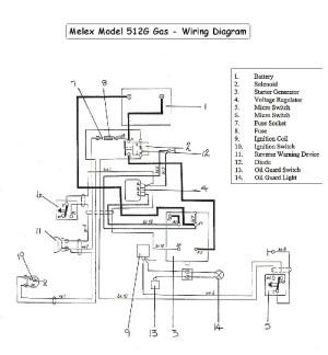 MELEX 512G Golf Cart Wiring Diagram  GAS | Cartaholics Golf Cart Forum