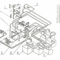 Ezgo Wiring Diagram Gas Golf Cart Trailer 5 Pin Melex - Controller Models 152, 252 | Cartaholics Forum