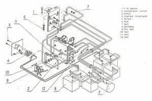 MELEX Golf Cart Wiring Diagram  Controller  Models 152, 252 | Cartaholics Golf Cart Forum