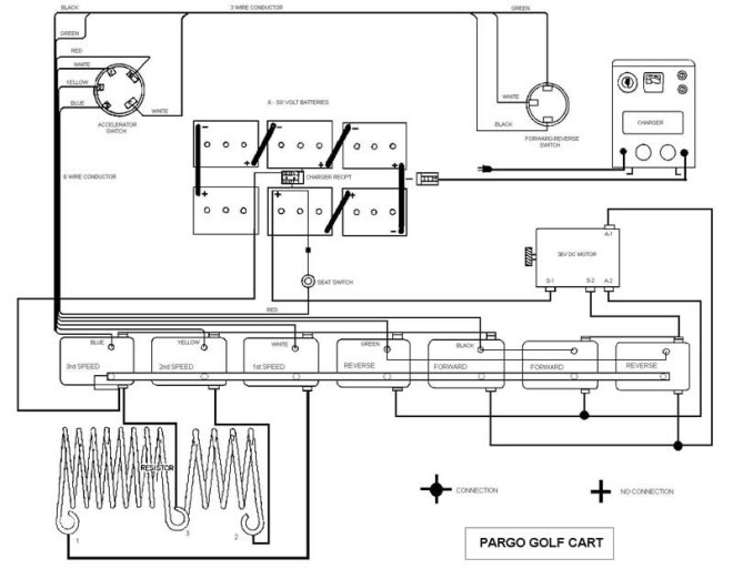 Western Golf Cart 36 Volt Wiring Diagram Golf Cart