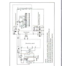 star golf car wiring diagram diy enthusiasts wiring diagrams u2022 for diagram club wiring car [ 761 x 1172 Pixel ]