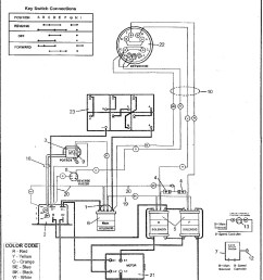 columbia par car golf cart wiring diagram 36 48 volts [ 800 x 1042 Pixel ]