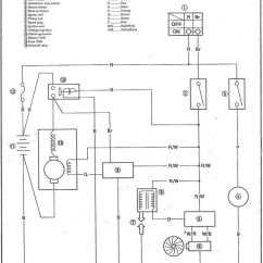 1990 Club Car Battery Wiring Diagram 36 Volt 2004 Hyundai Santa Fe Monsoon Cartaholics Golf Cart Forum -> Yamaha G9 - Gas