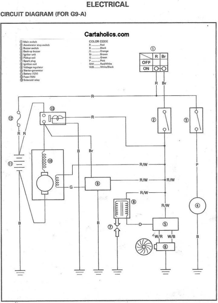 Yamaha G8 Electric Golf Cart 48 Volt Wiring Diagram ... on