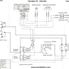 Hyundai Golf Cart Wiring Diagram Mitsubishi Eclipse Radio Cartaholics Forum -> Yamaha G1 - Electric