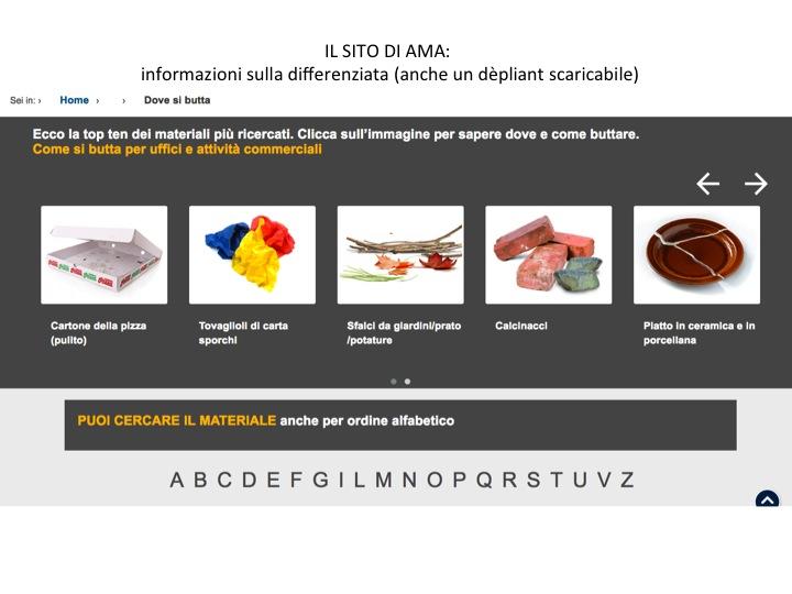 AMA SITO 2 Diapositiva09