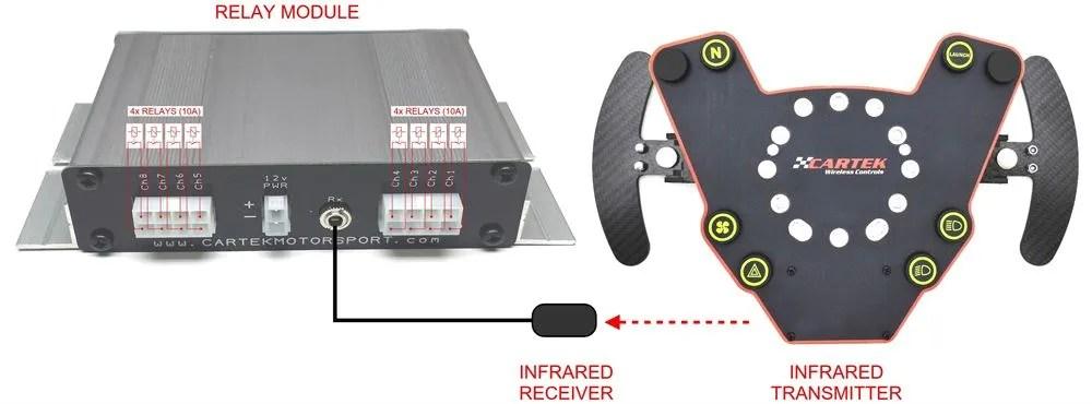 3 Way Light Switch Explanation