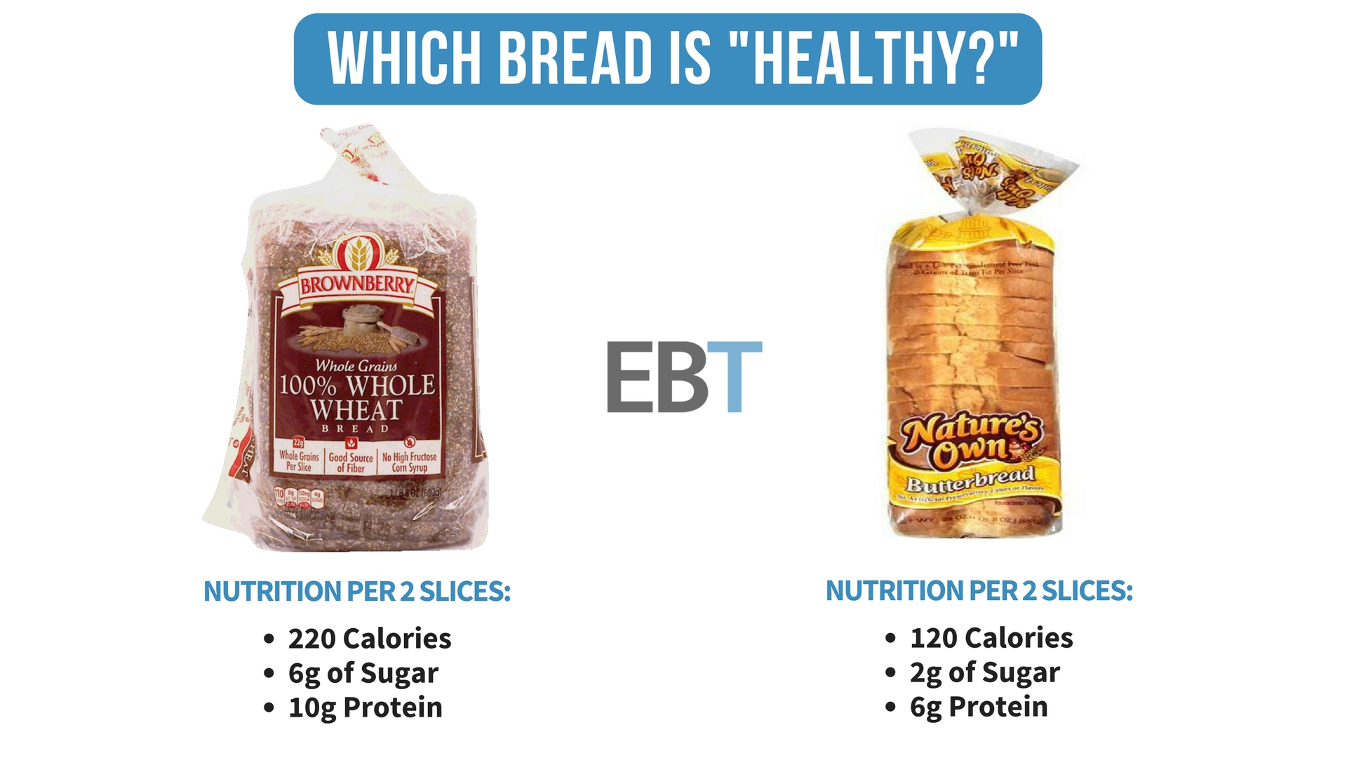 Which Bread is Healthy 16_9?