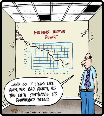 Repair-Budget-Graph