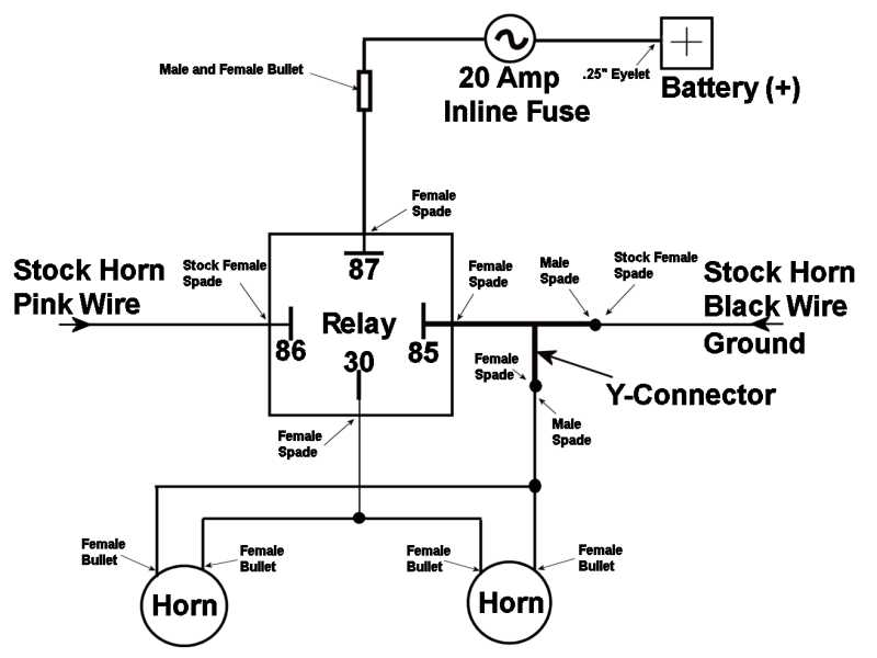 Best pictures ideas of horn relay wiring diagram dolgular 100 wiring diagram for air horn best 25 electrical circuit sciox Images