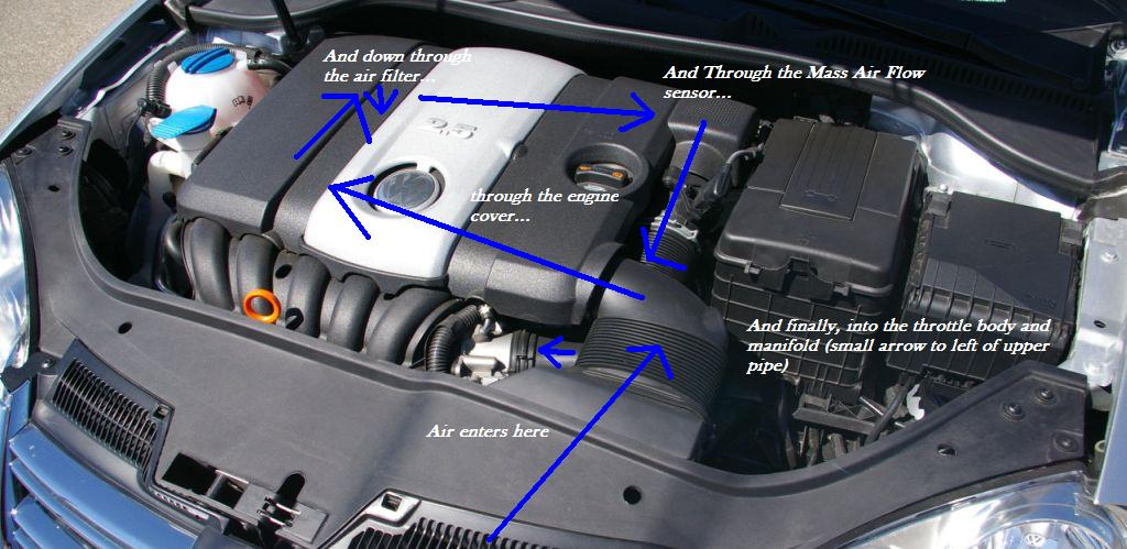 Jetta Secondary Air Pump Wiring Diagram As Well Engine Crankcase