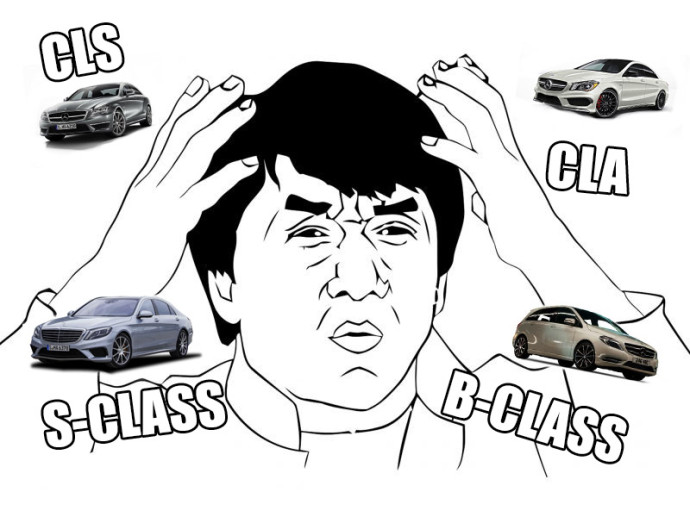 An Idiot's Guide To The Massively Confusing Mercedes-Benz