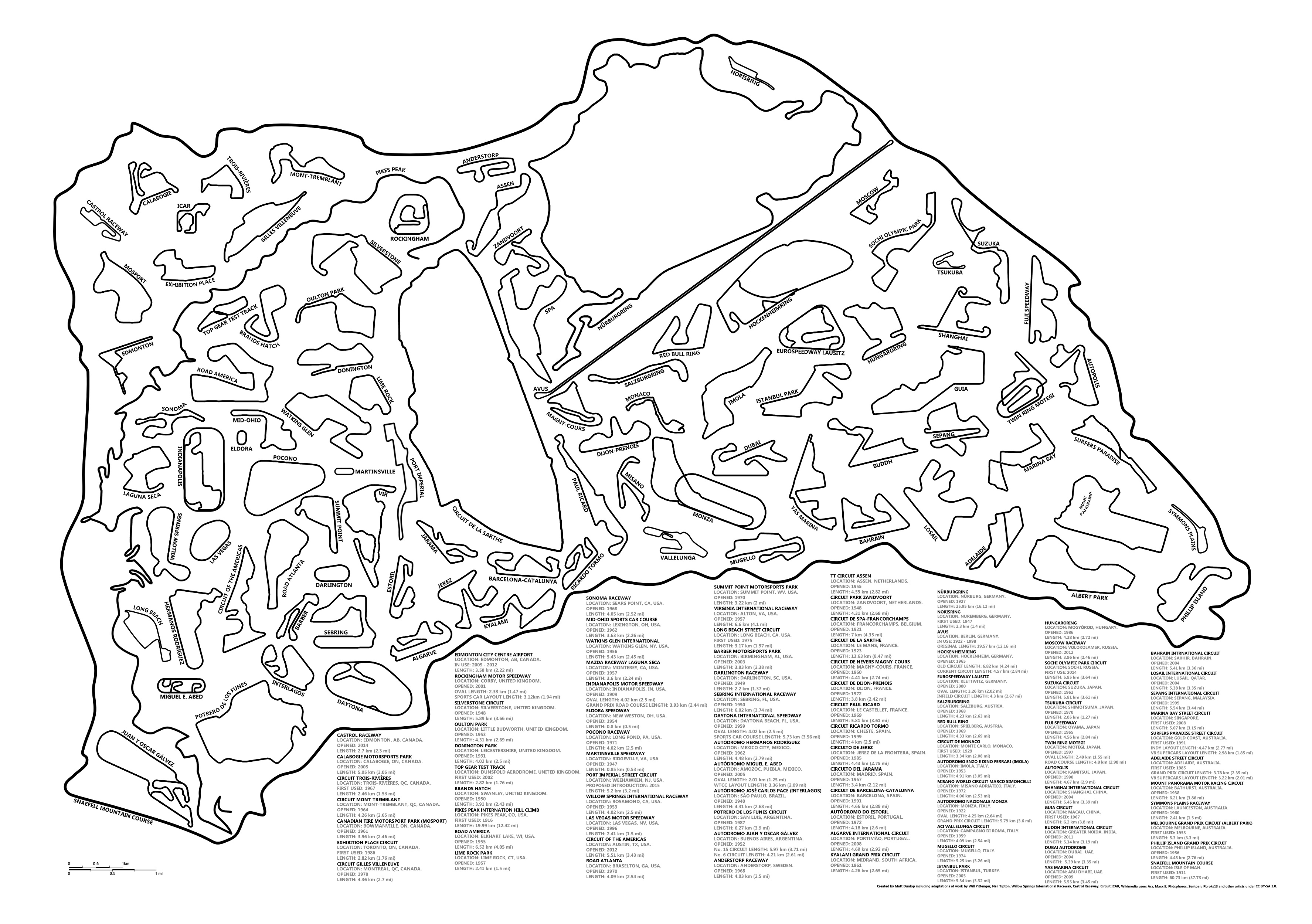 See All The World's Best Circuits To Scale In One