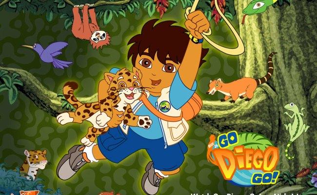 Go Diego Go Jungle Wallpaper Go Diego Go Free Wallpaper