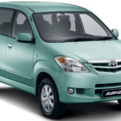 Launching Toyota Grand New Avanza All Kijang Innova G Mt Launch At Auto Expo 2010 2009 Possible India