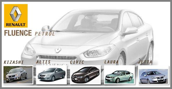 renault fluence petrol comparison